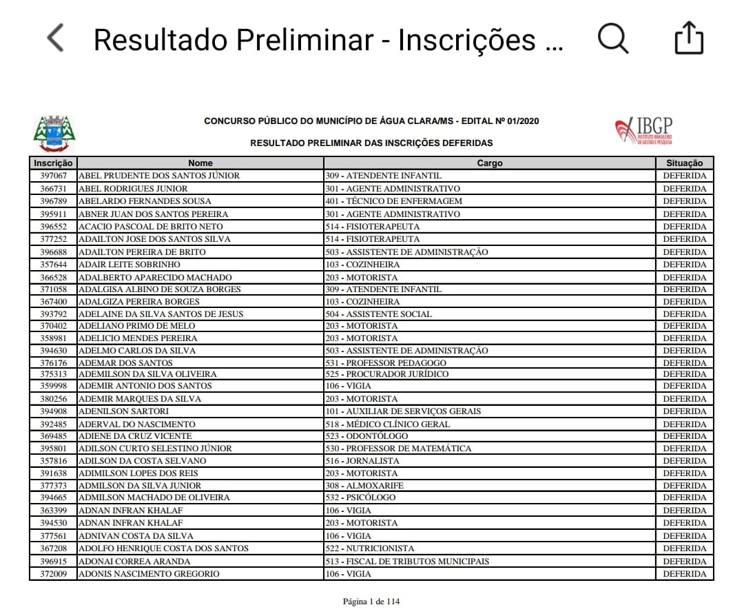 Concurso da Prefeitura: IBGP divulga lista de inscrições deferidas