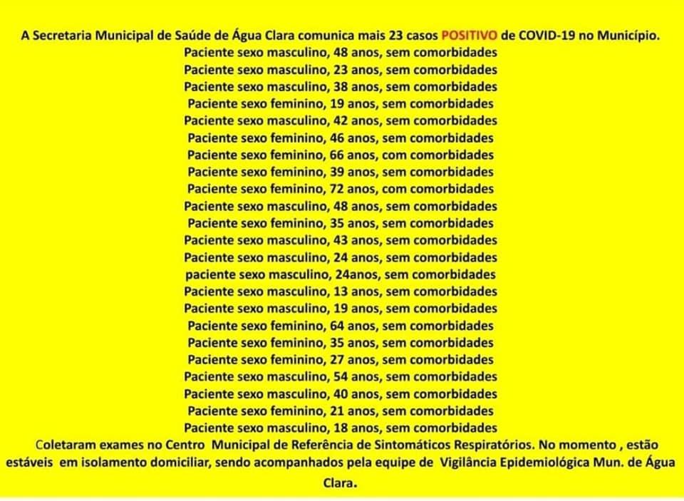 Fique atento: Mais 23 pessoas são diagnosticadas com Covid em Água Clara