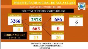 Covid-19: A Secretaria Municipal de Saúde Informa: