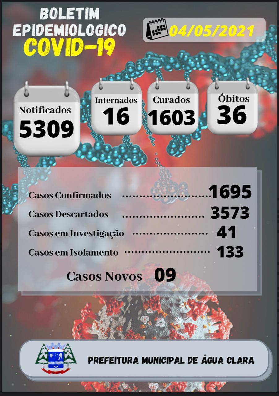 BOLETIM EPIDEMIOLÓGICO DIÁRIO COVID-19  Terça-feira (04).