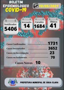BOLETIM EPIDEMIOLÓGICO DIÁRIO COVID-19 Segunda-feira (10).