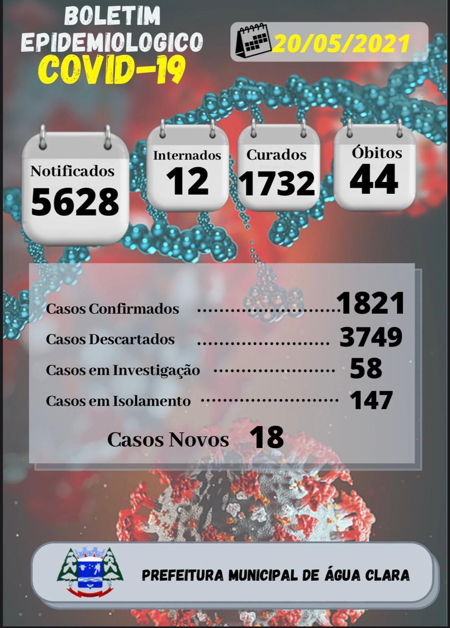 BOLETIM EPIDEMIÓLIGO COVID-19