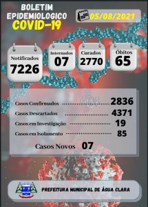 BOLETIM EPIDEMIOLÓGICO COVID-19 DESTA QUINTA-FEIRA (05/08)